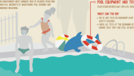 Drowning Accident Statistics and Prevention