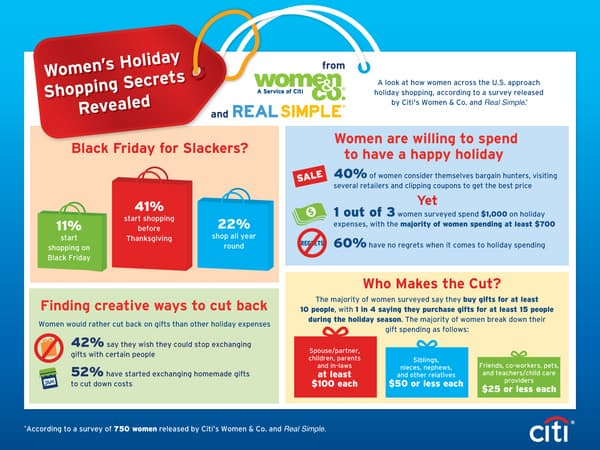 Holiday Spending Survey by Women & Co and Real Simple