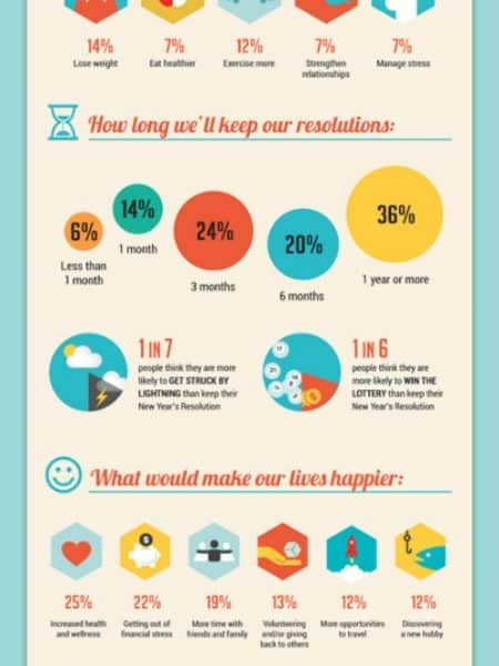 Getting Happy in 2013: Making AND Keeping New Year's Resolutions