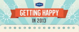 Thumbnail image for Getting Happy in 2013: Making AND Keeping New Year's Resolutions