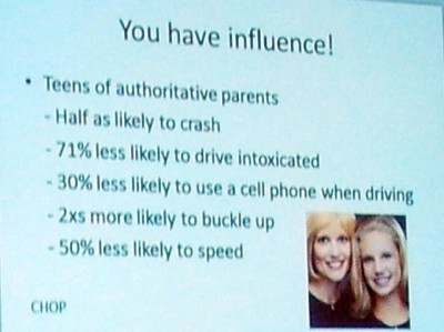 Influence of parents on teen drivers