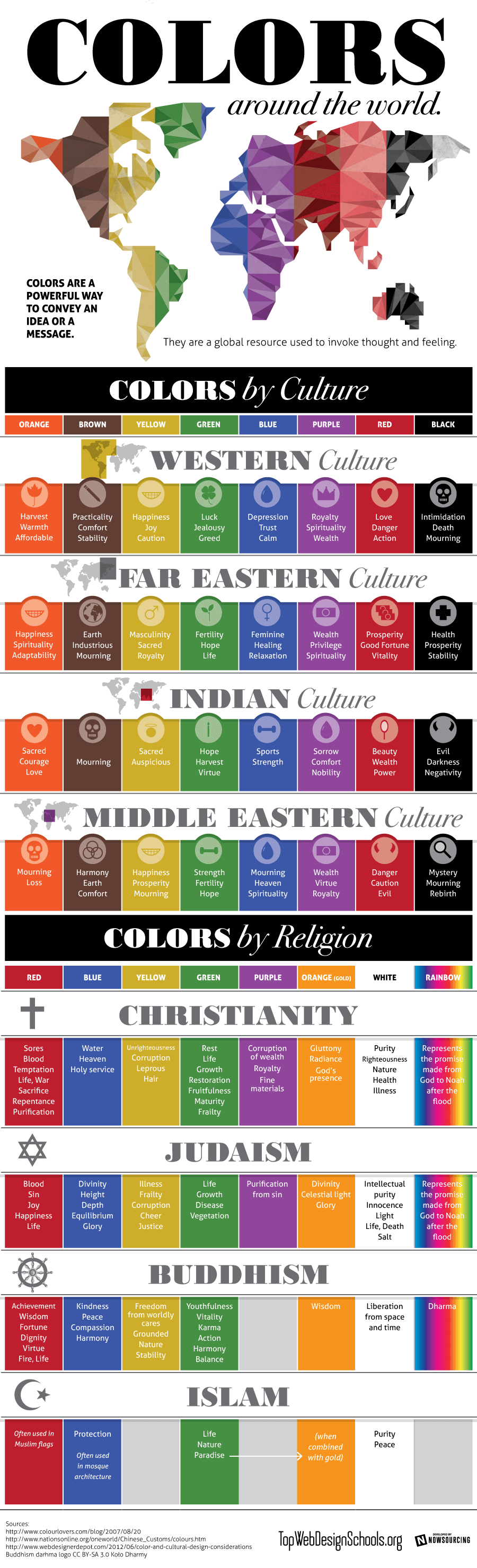 Culture Colors - Colors Around The World