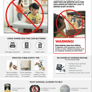 Lithium Coin Battery Safety Tips for Children