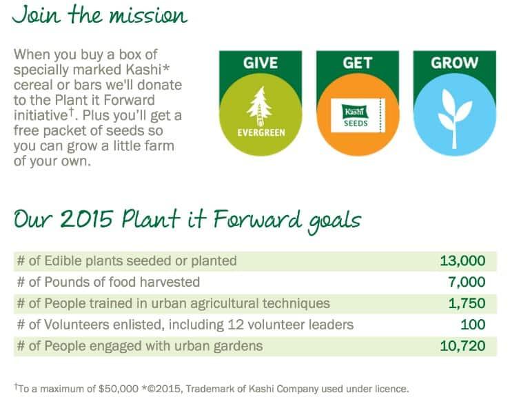 Plant It Forward Goals