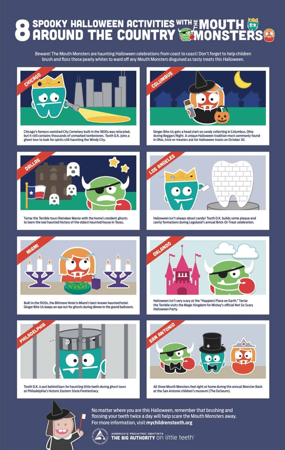 8 Spooky Halloween Activities with the Mouth Monsters