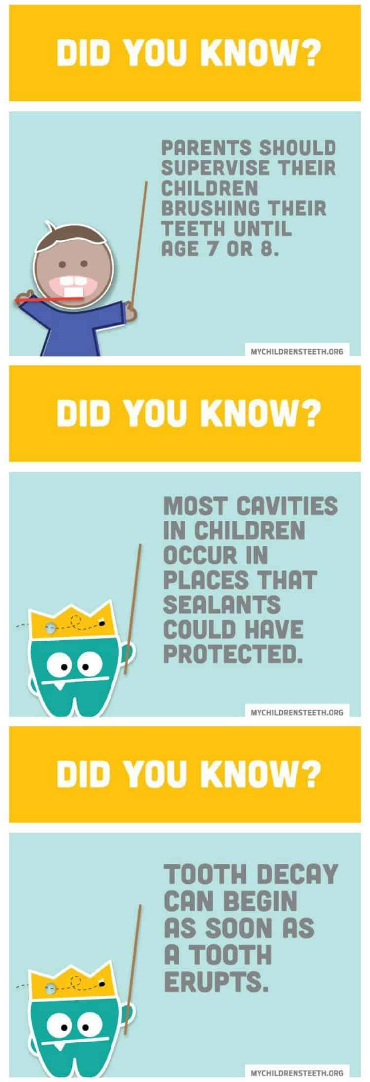 Did You Know - Dental Health