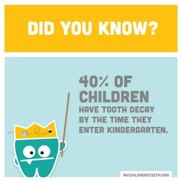 Kindergarten tooth decay stat