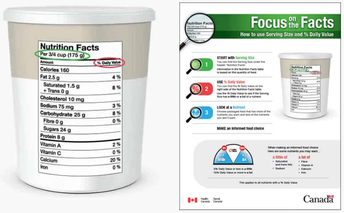 Focus on the Facts Website