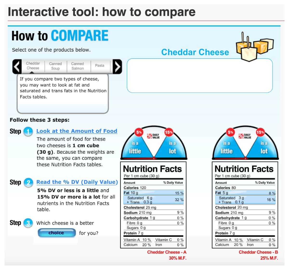Interactive Tool - How to Compare Foods with Nutrition Facts Tables