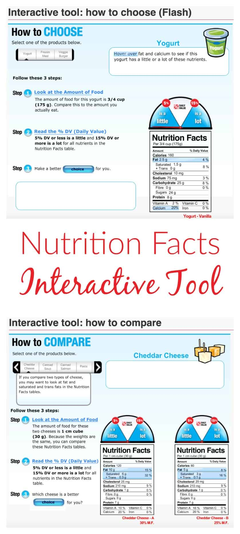 Nutrition Facts Interactive Tool