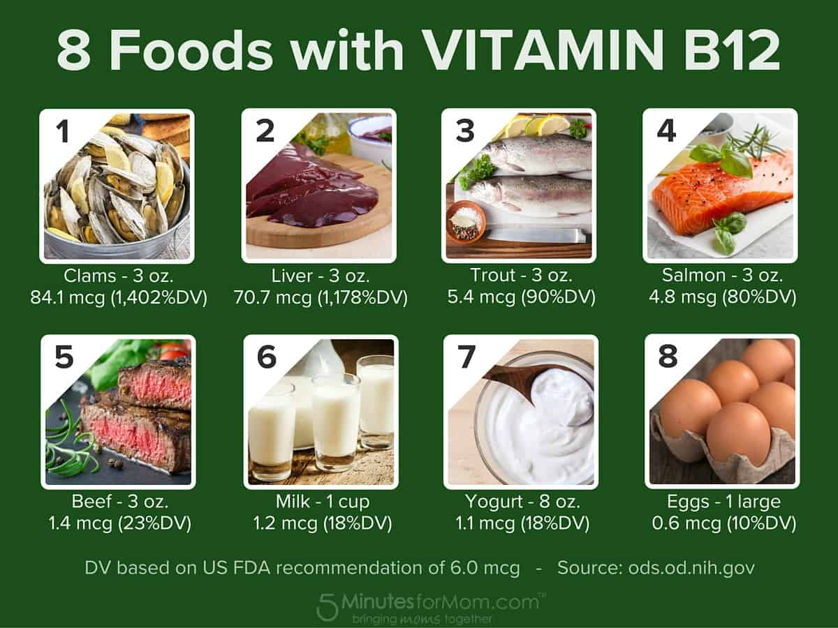 Where Do You Get Vitamin B From Naturally