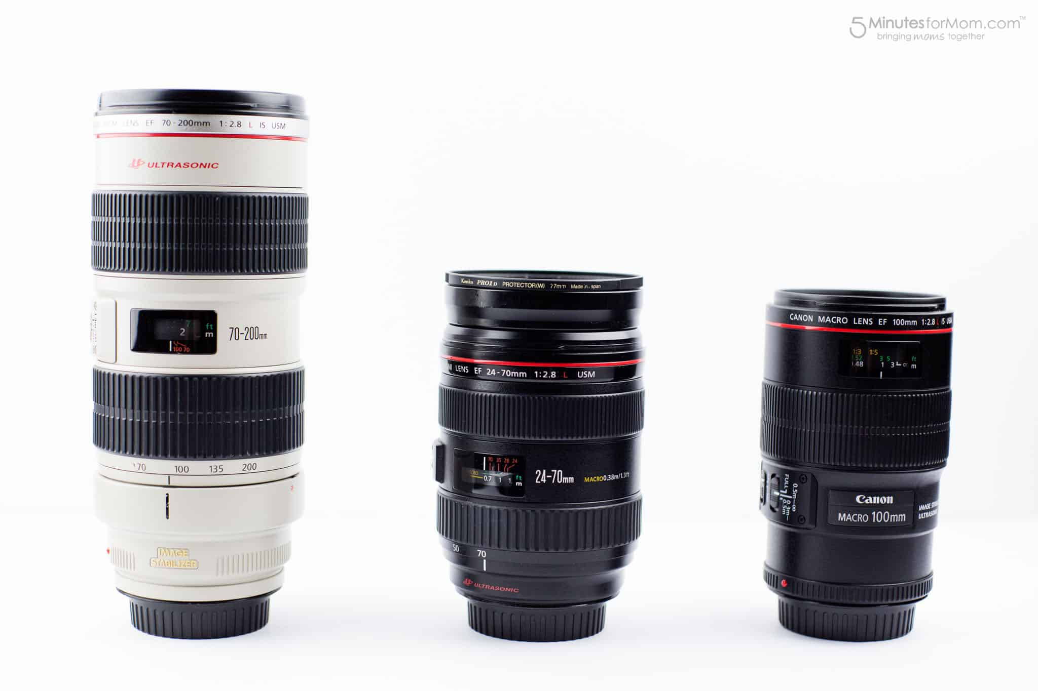 Canon camera lenses