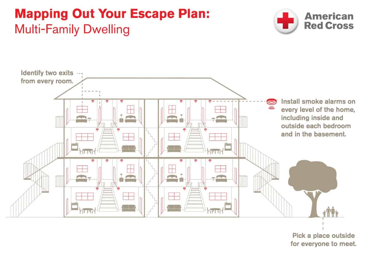 Escape Plan - American Red Cross