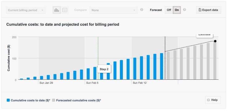 BC Hydro - Energy Use Forecast