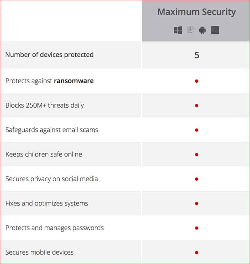 Keep your family safe and protected on all devices with Trend Micro