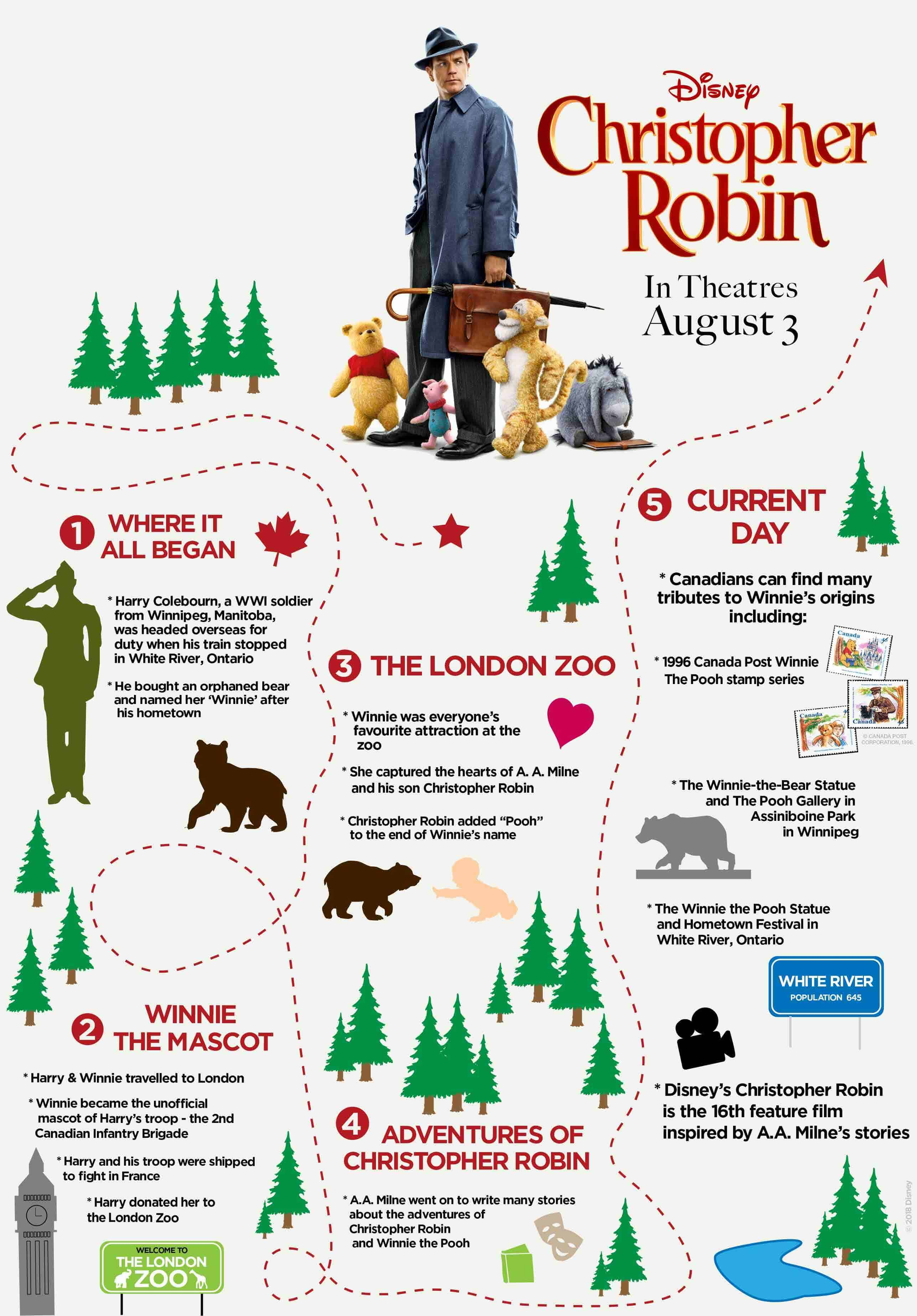 Winnie The Pooh journey from Winnipeg to the Hundred Acre Wood