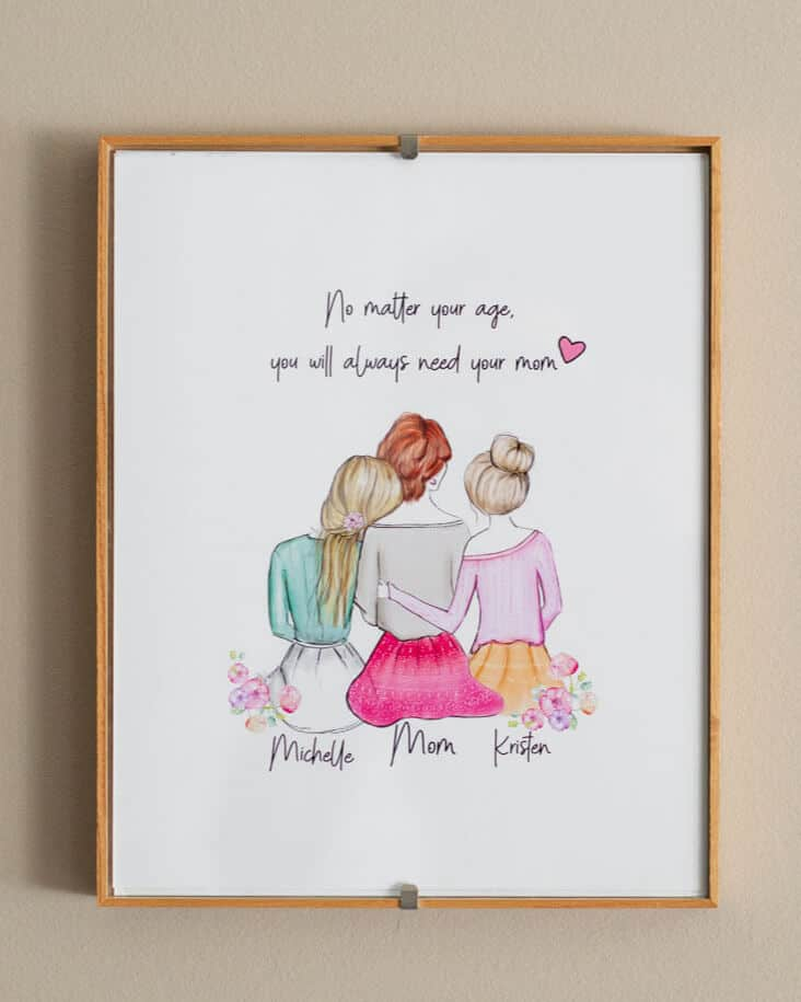 personalized mothers day gift idea from glacelis