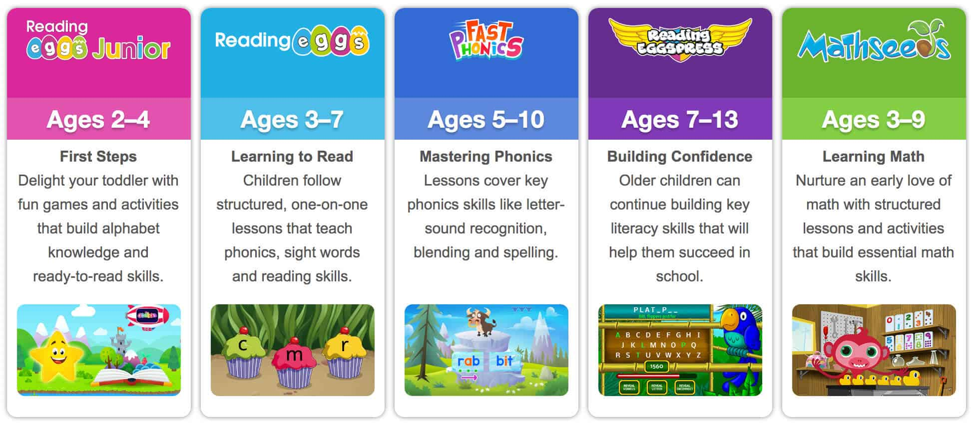 Collection of Reading Eggs Educational Apps for Kids